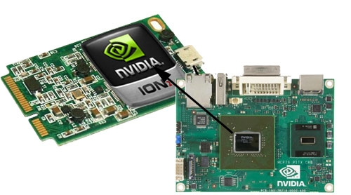 ion pcie Could NVIDIA offer ION 2 as a netbook upgrade on a PCIe card?